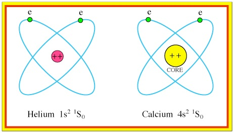 Super elastic electron scattering studies using a magnetic angle calcium also looks a bit like helium it has 2 electrons in outer shell so models which assume a frozen core may be applicable ccuart Images