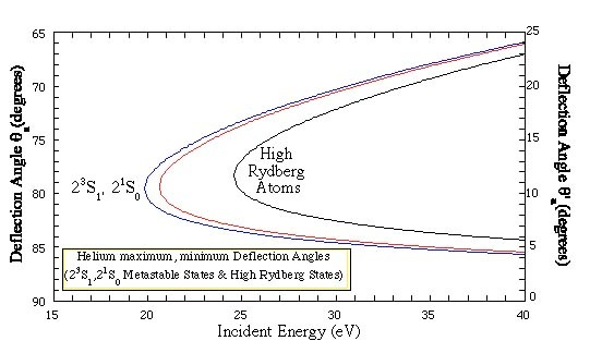 metastable target deflection by electron impact this page has been prepared  u0026 edited by andrew