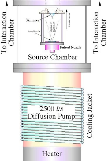 Metastable Target Deflection By Electron Impact This Page border=