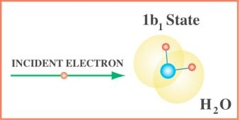 Ionization Of Water Using The E 2e Technique From The