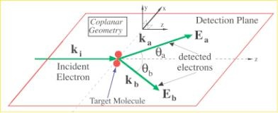 Figure 1 2 the coplanar geometry chosen for the studies detailed here