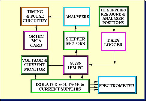 images of computer hardware diagram   diagrams