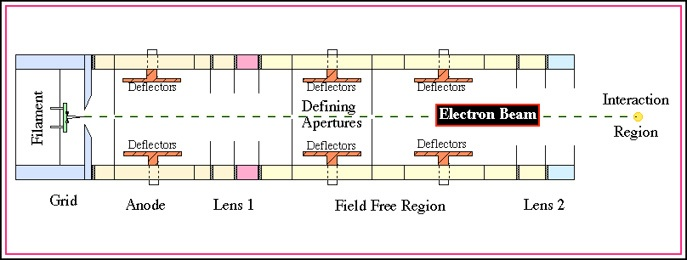 The Above Circuit Illustrates Several Low Noise Techniques As Applied