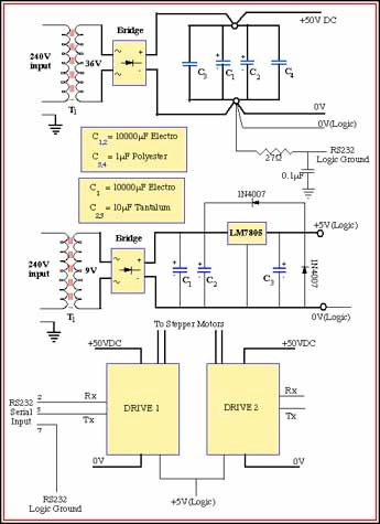 Stepcirc on 5 Phase Stepper Motor Wiring Diagram